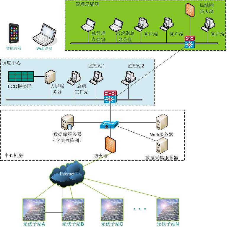 应用系统架构.png